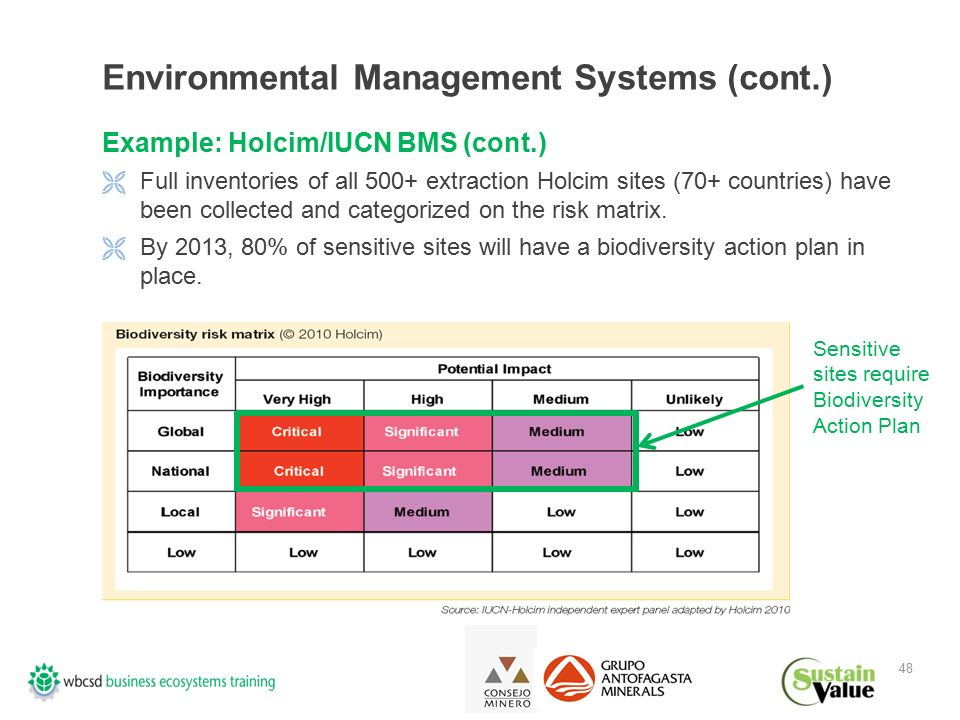 48 Environmental Management Systems (cont.) Example: Holcim/IUCN BMS (cont.)  Full inventories of all 500+ extraction Holcim sites (70+ countries) have been collected and categorized on the risk matrix.