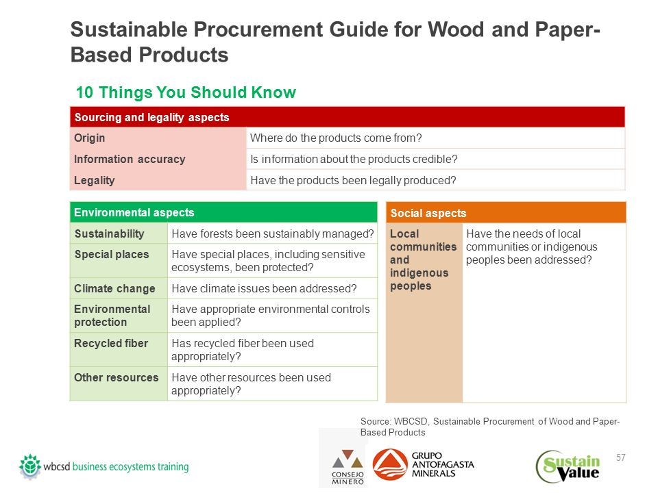 57 Sustainable Procurement Guide for Wood and Paper- Based Products Sourcing and legality aspects OriginWhere do the products come from.