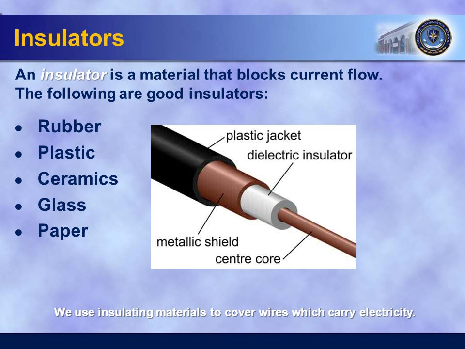 Insulators ● Rubber ● Plastic ● Ceramics ● Glass ● Paper insulator An insulator is a material that blocks current flow.