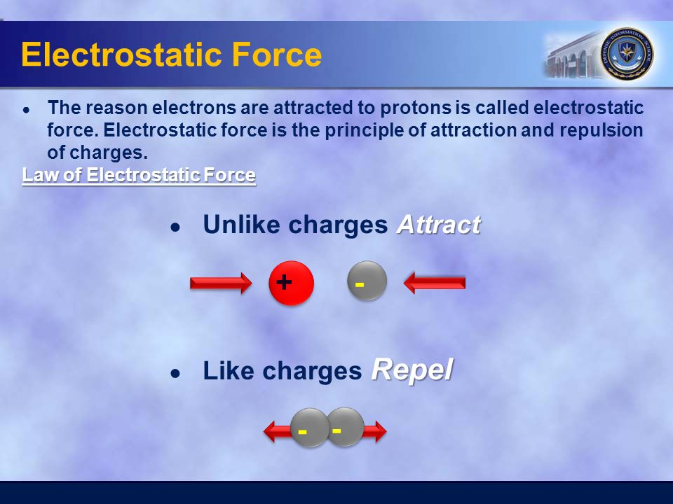 Electrostatic Force Attract ● Unlike charges Attract +- Repel ● Like charges Repel - - - - ● The reason electrons are attracted to protons is called electrostatic force.