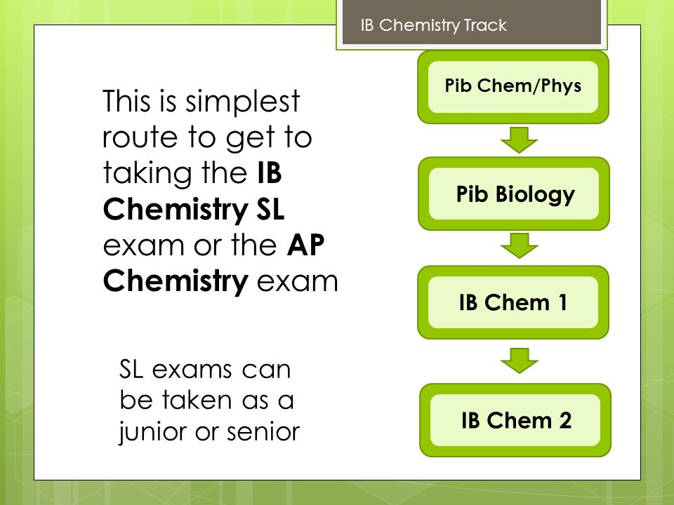 Choosing your Science Class Particularly for 9 th Graders