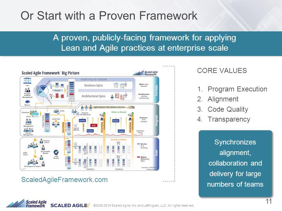 Scaled Agile Framework Harmeet Kaur Sudan Pmp Psm I Ppt Download