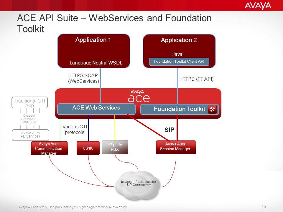 Avaya Aura ACE and Microsoft Integrations Dan Schneider CSE