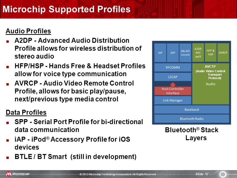 Bluetooth® Solutions  © 2013 Microchip Technology