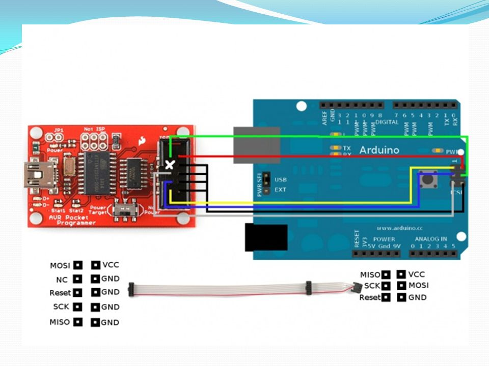 Prepared By: H.D.Shukla. ULN2803 Each of the digital i/o pins on the ...