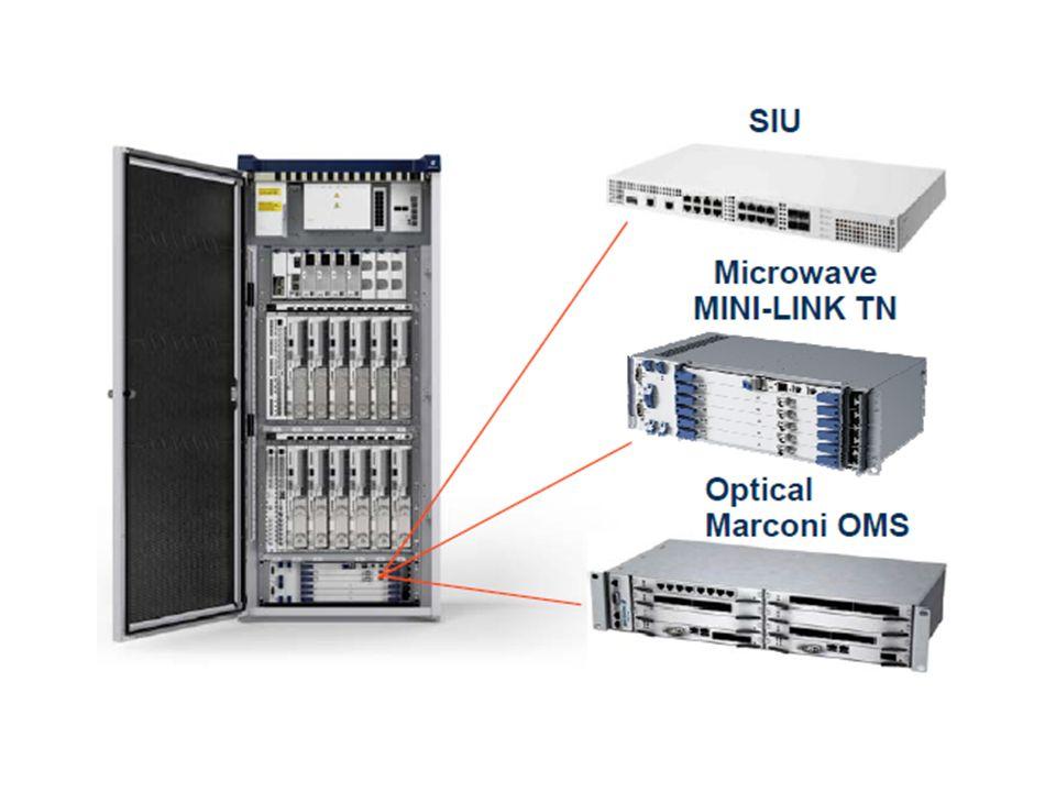 Ericsson rbs 6601 manual