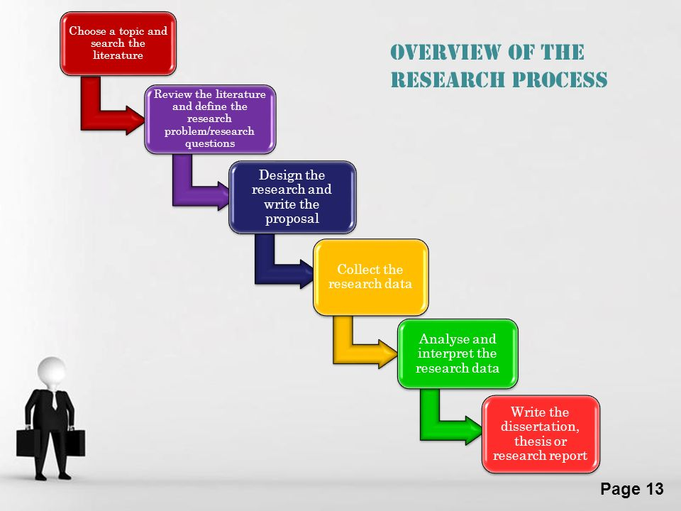 writing a research question ppt template