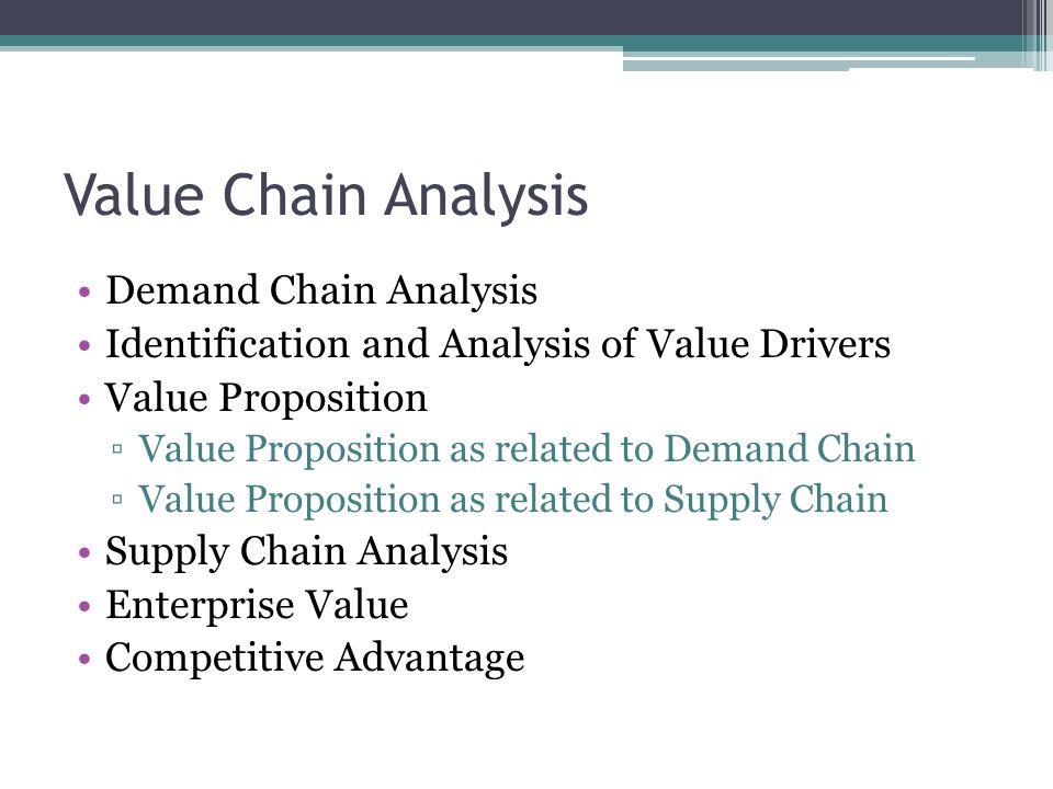 Value Chain Analysis Microsoft Corporation Cornel Daniel Gherman ...