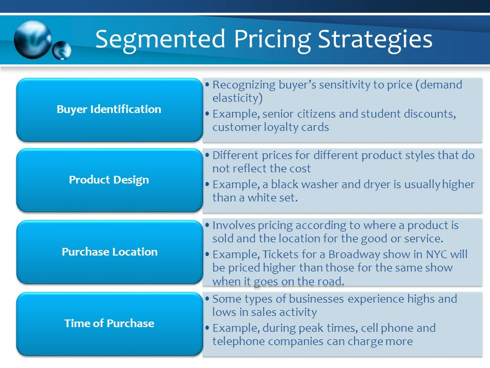 comparing pricing strategies A business can use a variety of pricing strategies when selling a product or servicethe price can be set to maximize profitability for each unit sold or from the market overall it can be used to defend an existing market from new entrants, to increase market share within a market or to enter a new market.