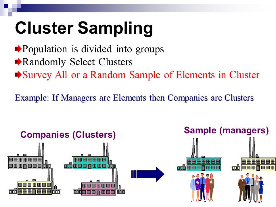 sampling 指導教授:林佳靜 教授 報 告 者:李書芬、蔣凱若、王美華 報告