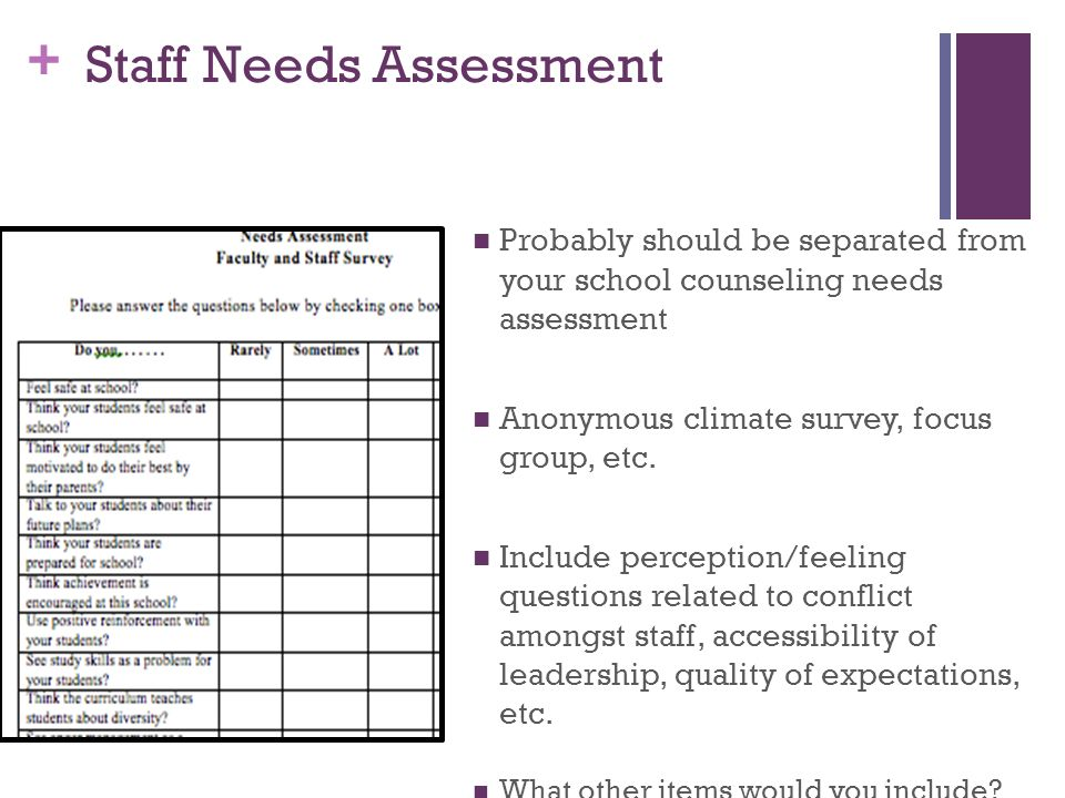 Staff Needs Essment Probably Should Be Separated From Your School Counseling Anonymous Climate