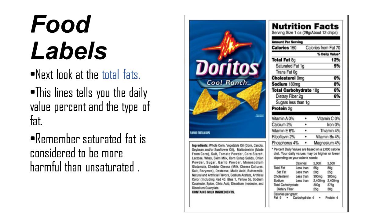 Food Label For Doritos