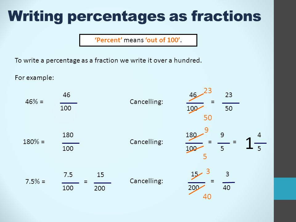 Writing Percentages As Fractions Percent Means Out Of 100