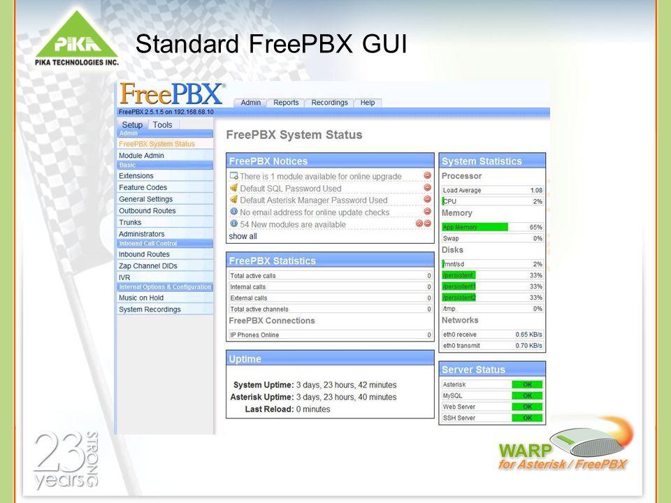 PIKA Technologies' fully customizable PBX Platform Maarten