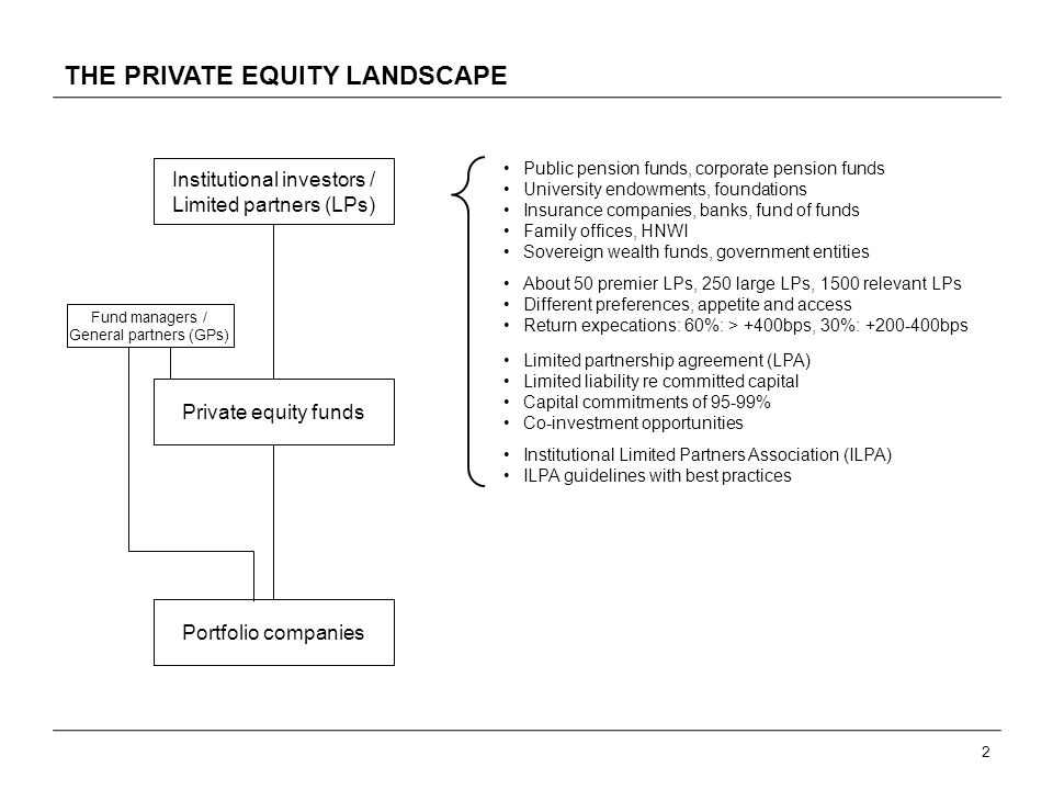 How Has Private Equity Been Dr Rdiger Stucke May 30 0 Ppt