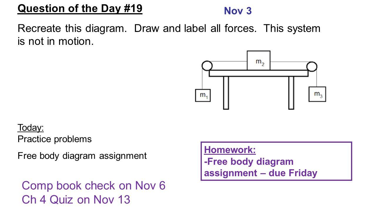 No QD today Nov 2 Today: Forces Notes Homework: -None Comp book ...