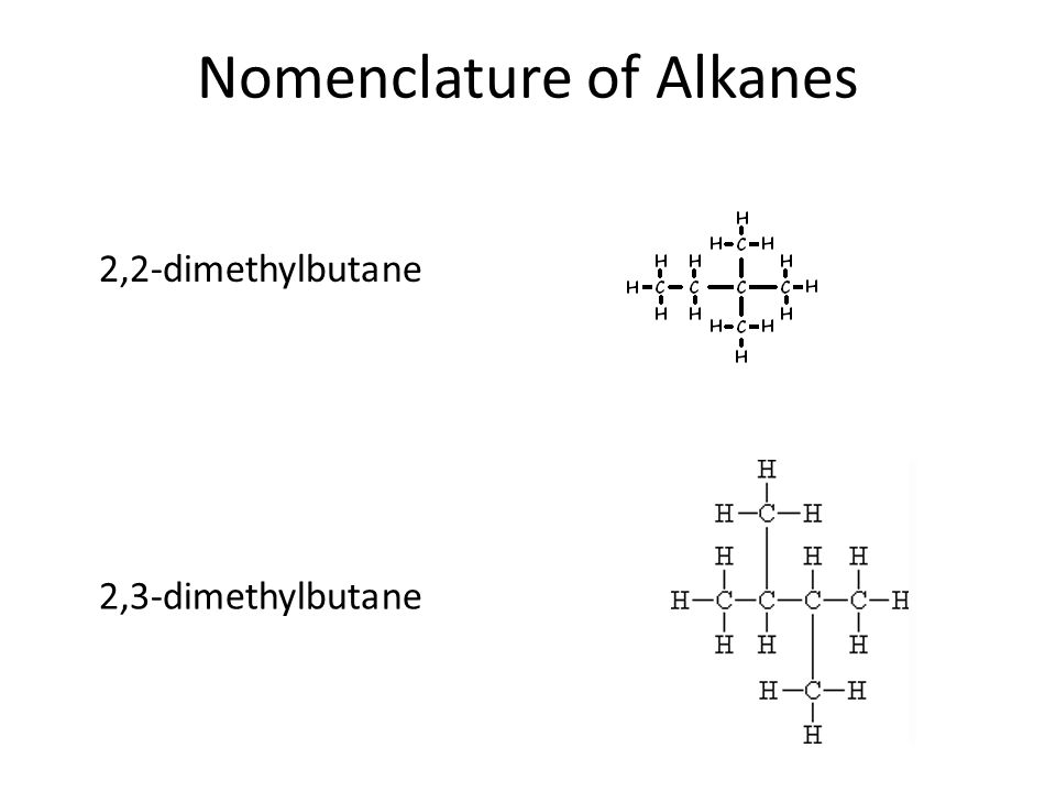 Topic 10 Organic Chemistry Swbat Identify Different Classes Of