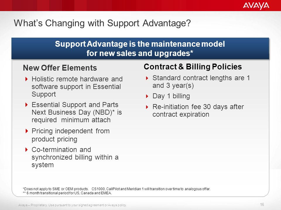 Support Advantage Overview Myron Duckens Service Account Manager