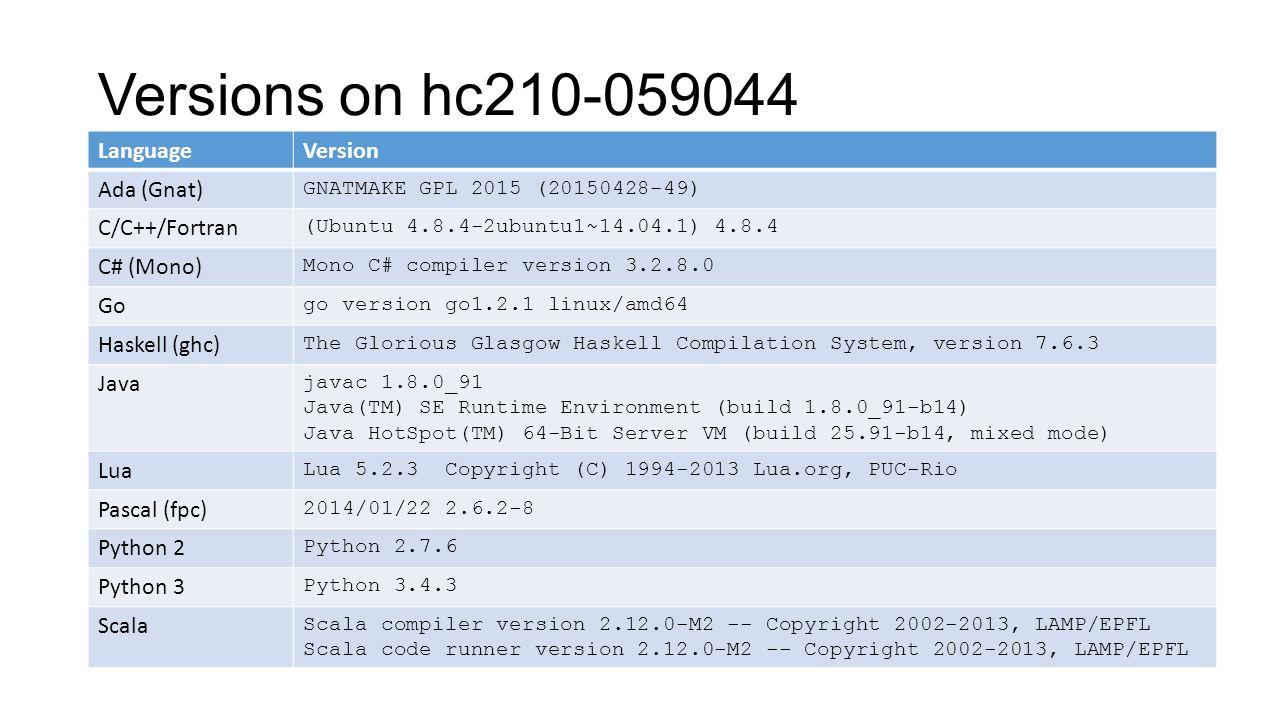 Languages Ada (GNAT) C (GNU) C++ (GNU) C# (Mono) Fortran (GNU) GO