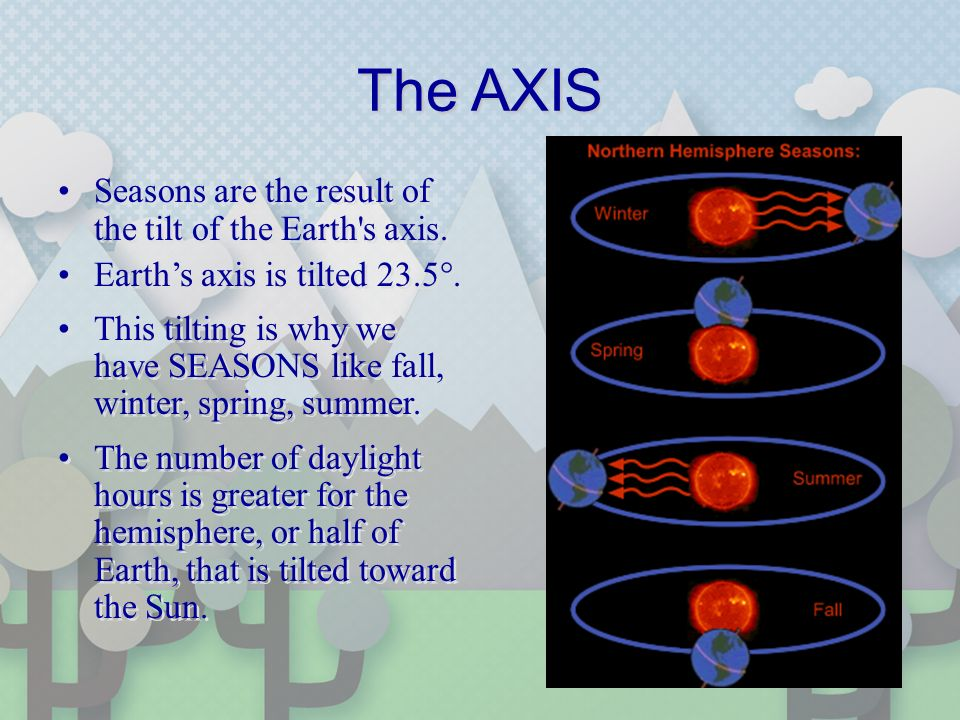 The AXIS Seasons are the result of the tilt of the Earth s axis.