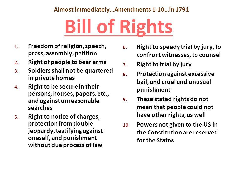 Bill Of Rights Amendments 1 10 Worksheet Answers