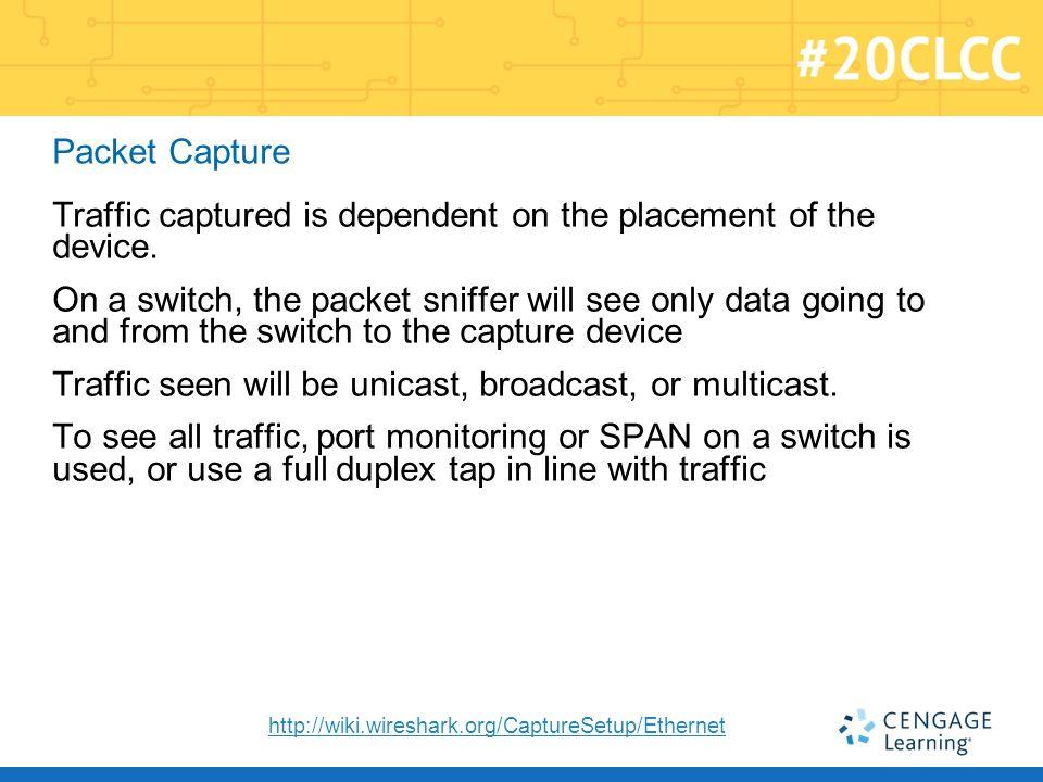 Packet Analysis for Beginners Lisa Bock, Pennsylvania