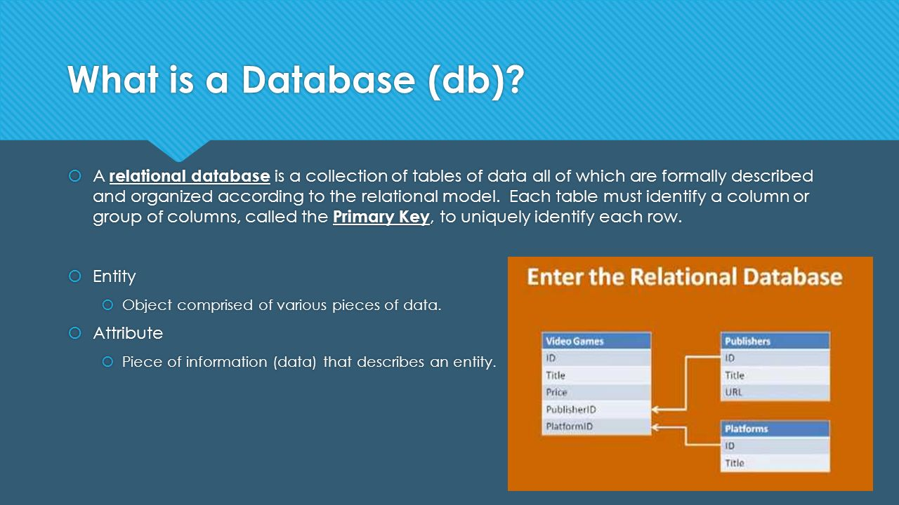 Introduction To Core Database Concepts Getting Started With