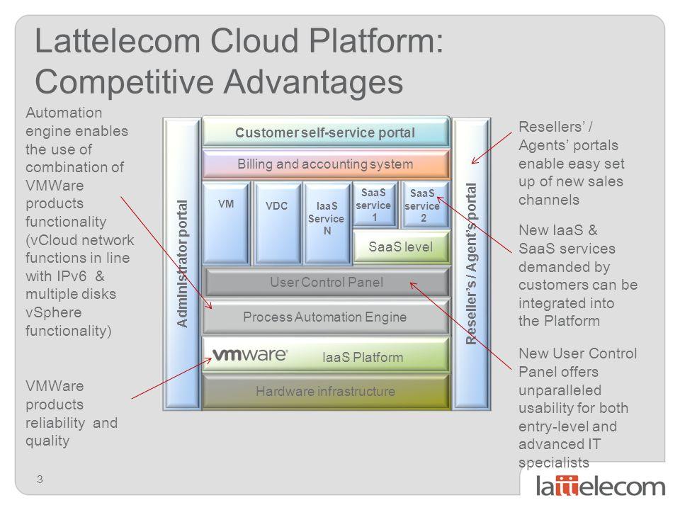 Lattelecom   Cloud Pakalpojums  2   Lattelecom Cloud Platform