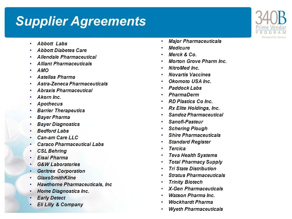 Supplier Agreements Abbott Labs Diabetes Care Allendale Pharmaceutical Alliant Pharmaceuticals AMO Astellas Pharma Astra
