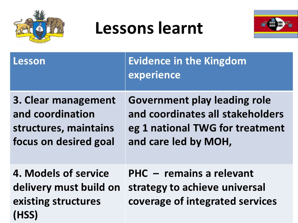 Lessons learnt LessonEvidence in the Kingdom experience 3.