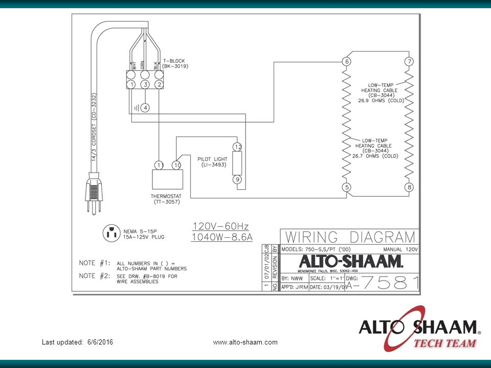 [DIAGRAM_0HG]  Last updated: 6/6/2016www.alto-shaam.com Halo Heat Training Cook & Hold  OvensHolding Cabinets. - ppt download | Alto Shaam Wiring Diagram |  | SlidePlayer