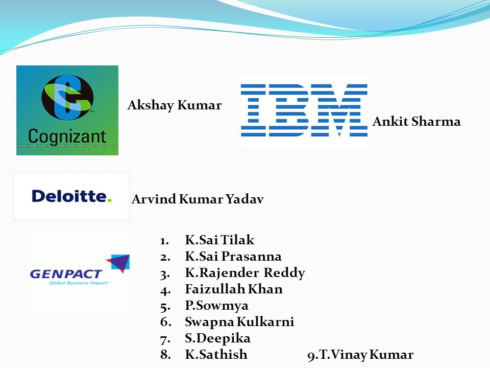 About College  SV Group of commerce colleges made an entry