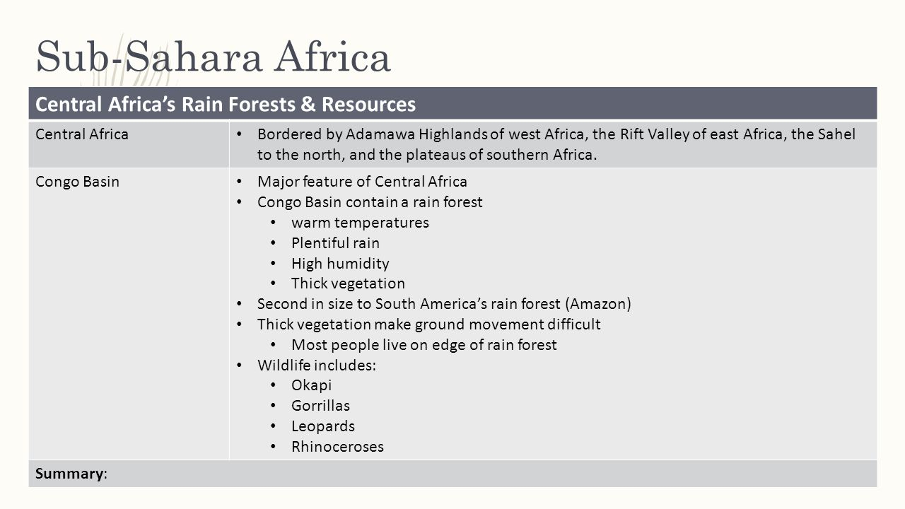 Sub sahara africa notes chapter 13 sub sahara africa physical sub sahara africa central africas rain forests resources central africa bordered by adamawa highlands publicscrutiny Images