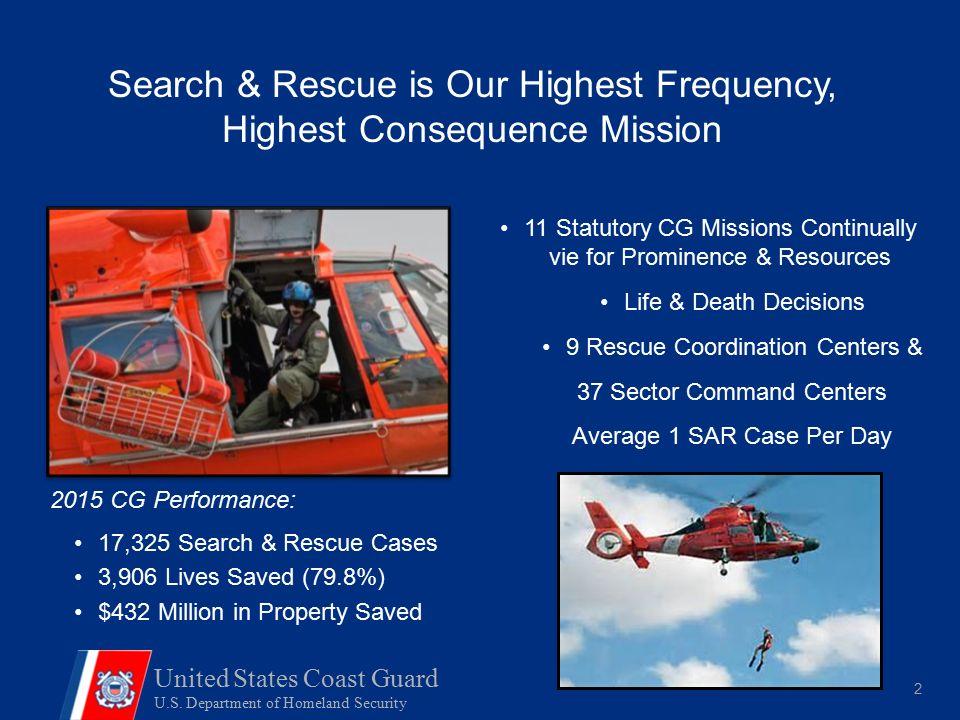 United States Coast Guard U S  Department of Homeland