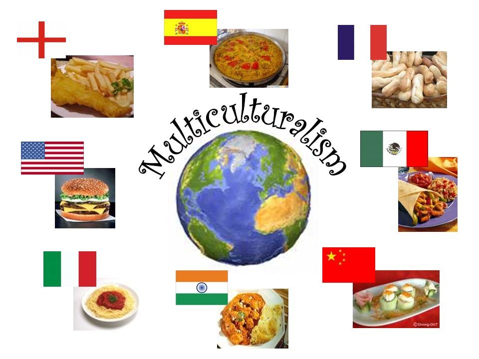 Demonstration plate pie year 9 food technology gcse ppt download 8 aabout multiculturalism rrecipes hhistory of products mmanufacture of products ppackaging of products wwhere you can buy them forumfinder Gallery