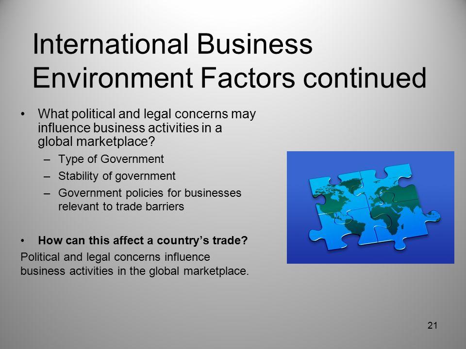 global marketplace activities