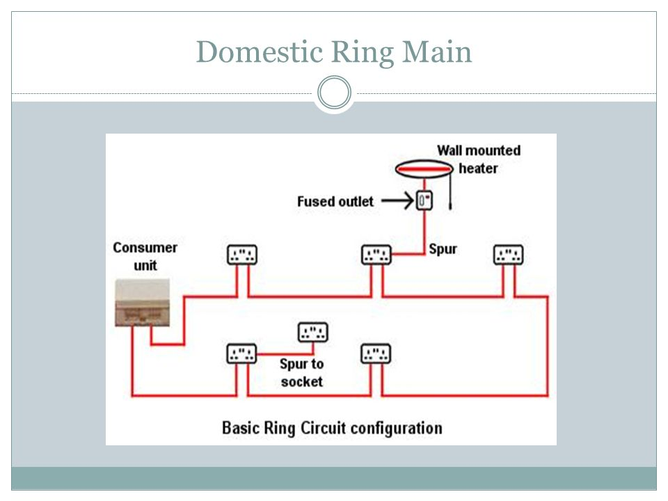 Domestic electrical circuits national diploma mechanical and 8 domestic ring main ccuart Gallery