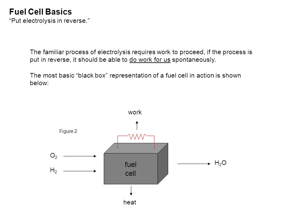 Fuel Cell Technology  Topics 1  A Very Brief History 2  Electrolysis