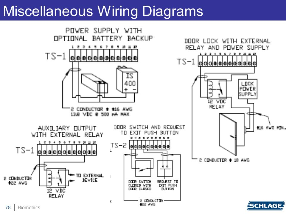 Schlage Biometric Solutions Access Control Hardware Training Ppt. 78 Biometrics78 Miscellaneous Wiring Diagrams. Wiring. Sisco Turnstile Card Reader Wiring Diagram At Scoala.co