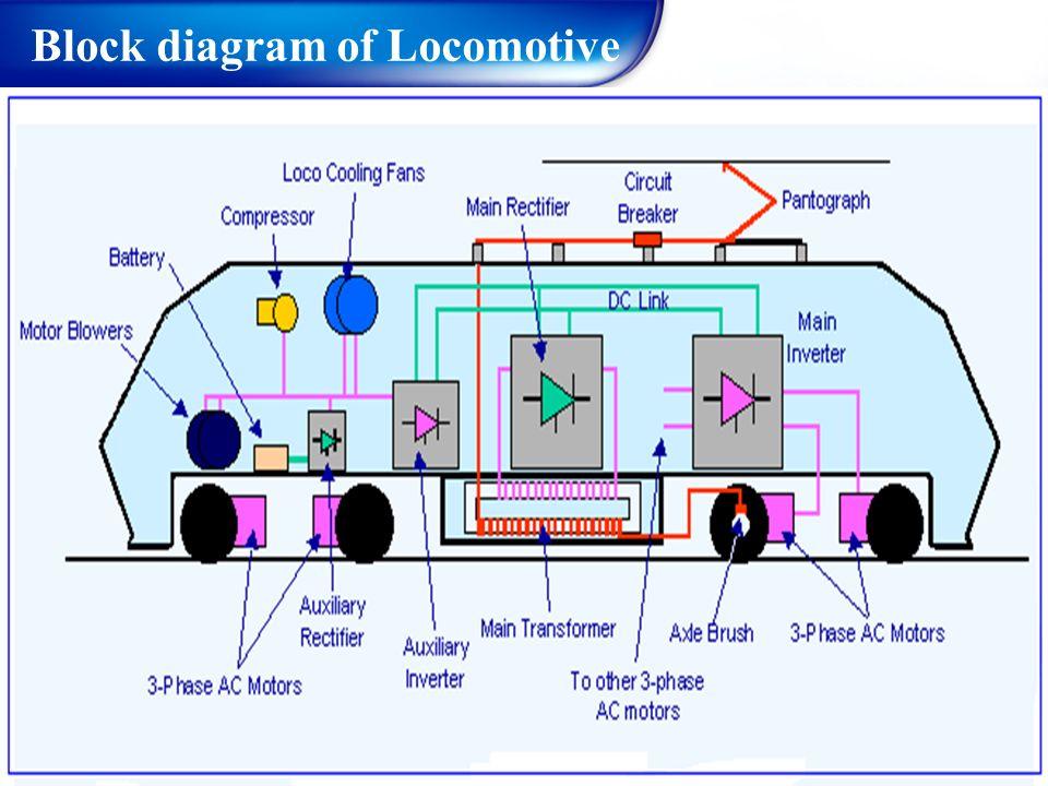 Air Conditioner Ge Locomotive Schematic - Car Wiring Diagrams ...