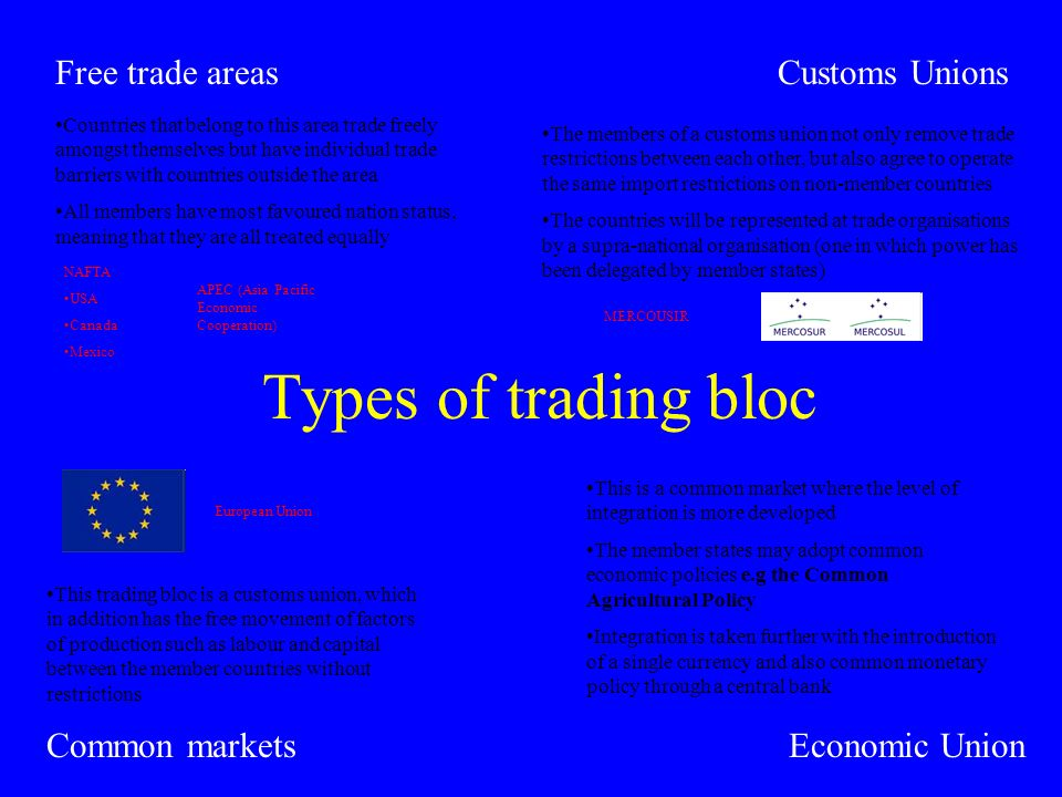 Trading Blocs And Protectionism What Is A Trading Bloc A Trade Bloc