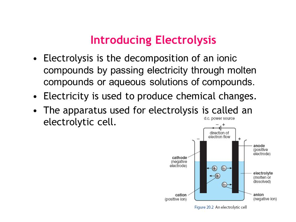 definitions of terms uses of electrolysis learn to predict