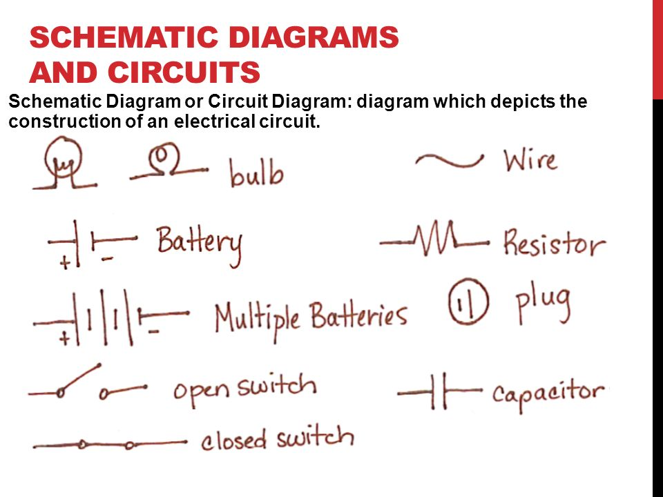 Electric Current And Dc Circuits Ap Physics 1 Electric Current