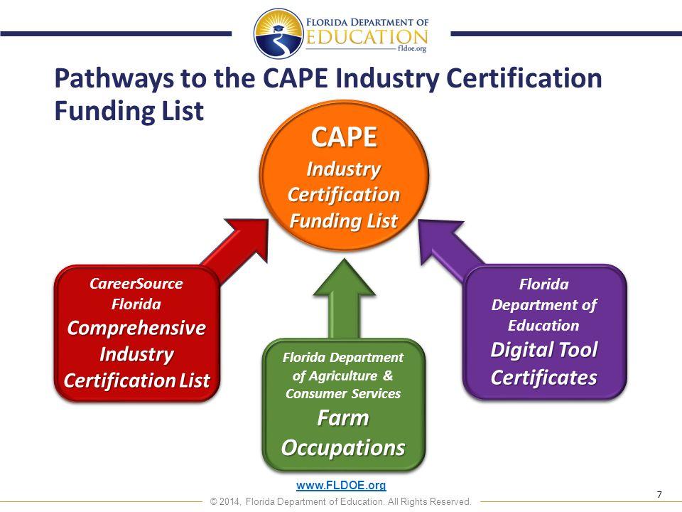 Florida Doe Certification Gallery Certificate Design Template Free