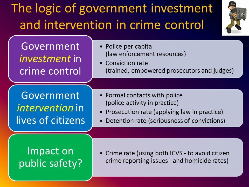 Crime Control Measures, Individual Liberties and Crime Rates