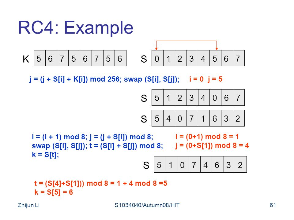 Chapter 5 Stream Cipher Cryptography-Principles and Practice Harbin