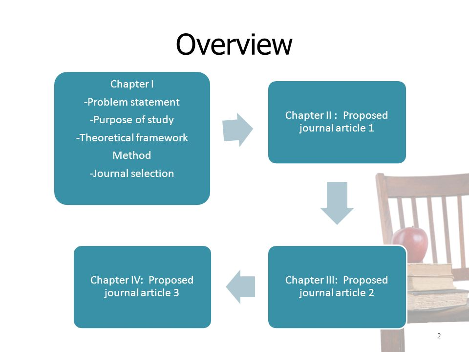 Cheap dissertation chapter editing for hire for school