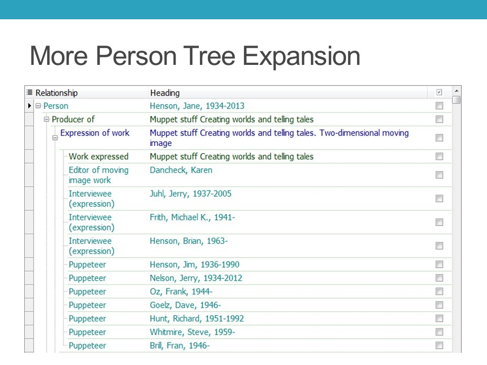 More Person Tree Expansion