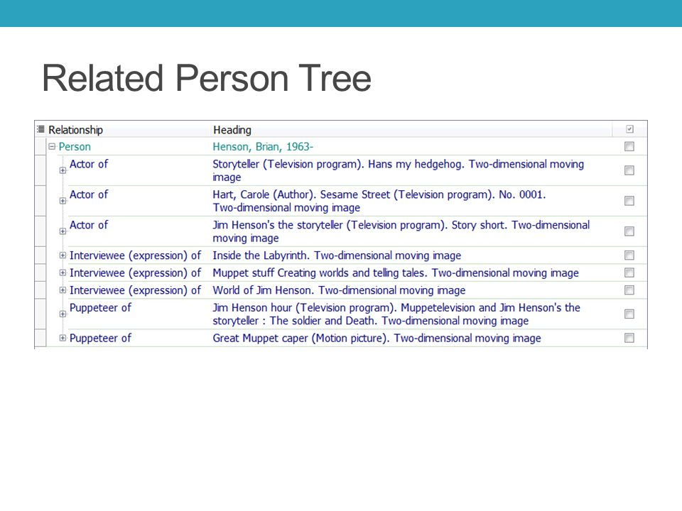 Related Person Tree
