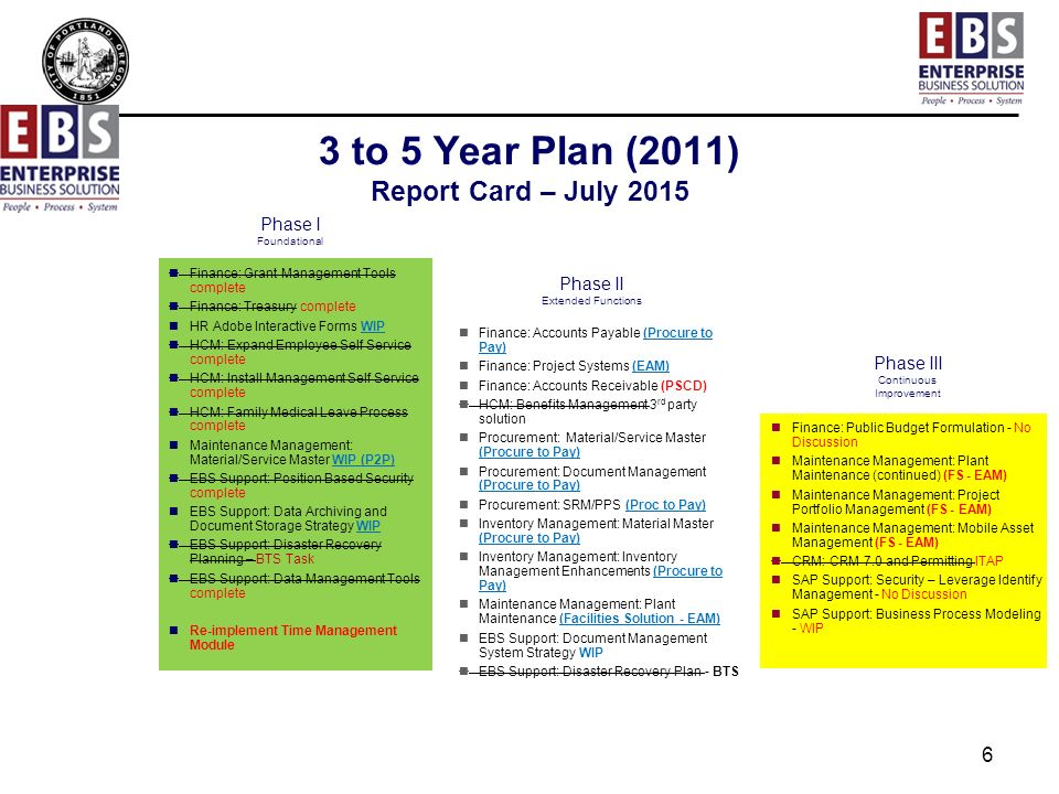 Program Advisory Committee August 20, Agenda  Update from